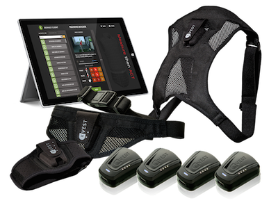 3 Types of Motion Capture Systems and Why You Should Use Them